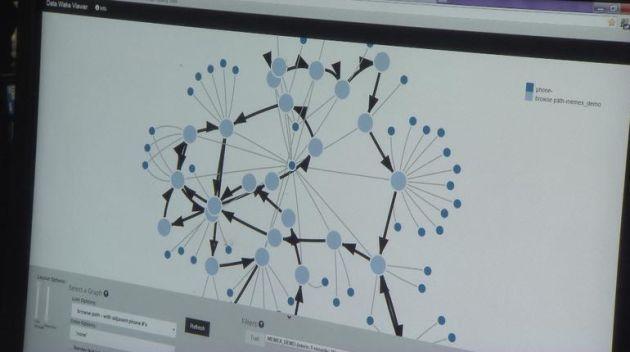 Memex, il motore di ricerca che esplora il Web Oscuro