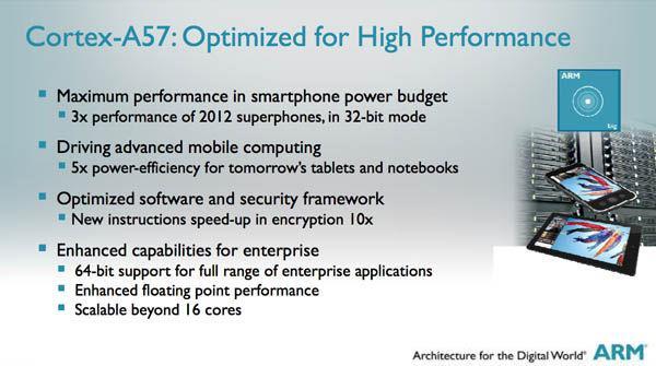 ARM presenta nuovo processore ARM Cortex A72
