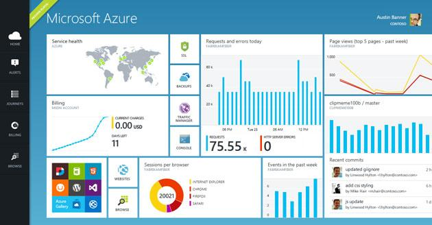 Build 2014: Microsoft annuncia Azure Preview Portal