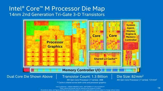 Intel Core M: nuovo processore dedicato ai tablet Pc