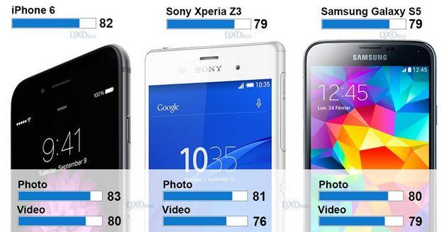 iPhone 6 vs Galaxy S5 vs Xperia Z3: Fotocamere a confronto