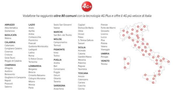 Vodafone: Rete 4G Plus a 225 Mbps, Vodafone 4G Turbo e Tablet Vodafone Smart Tab 4G