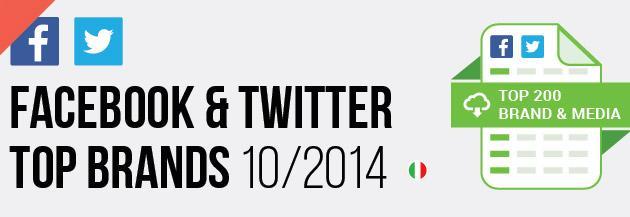 Social, Juventus e ScuolaZoo i profili piu' sociali a Ottobre 2014