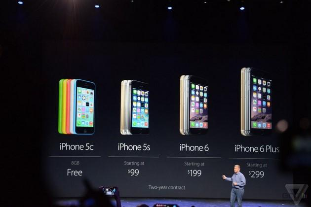 iPhone 6 Mini: ecco perche' al posto di iPhone 5C nel 2015