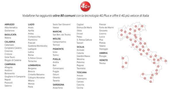 Vodafone: 4G Plus anche sulle piste da Sci