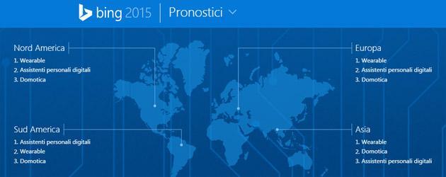 Bing prevede le tendenze per il 2015