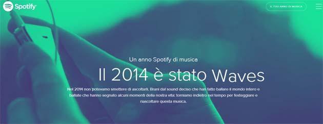 Spotify riassume il 2014 in Musica