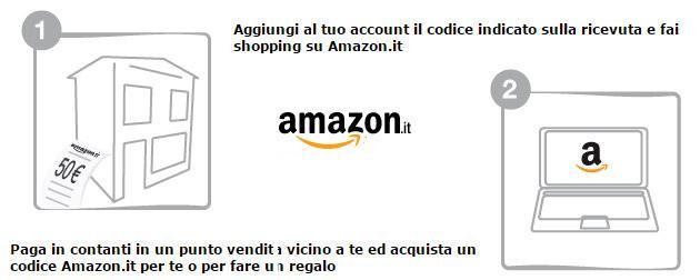 Amazon: come pagare in contanti senza Carta di Credito