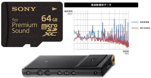 Sony, nuova scheda microSD 64GB for Premium Sound