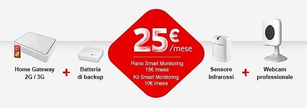 Vodafone presenta Vodafone Smart Monitoring, la videosorveglianza targata Vodafone