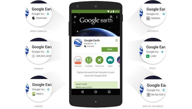 Google: Controlli sulle app prima di inserirle nel Play Store