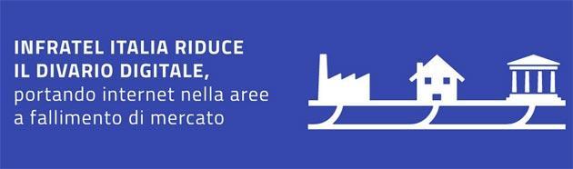 Infratel: Guida alla copertura Fibra e ADSL in Italia