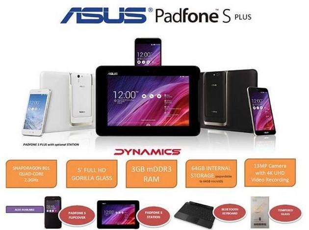 ASUS Padfone S Plus: prezzo e caratteristiche tecniche