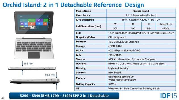 Intel Orchid Island: caratteristiche PC ibrido da 11.6 pollici