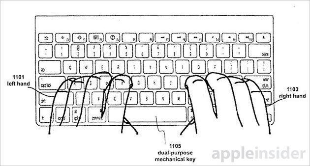 Apple brevetta la tastiera Fusion che potrebbe eliminare i Touchpad