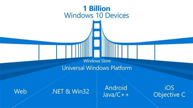 Microsoft chiude Project Astoria, il supporto di app Android e iOS per Windows 10