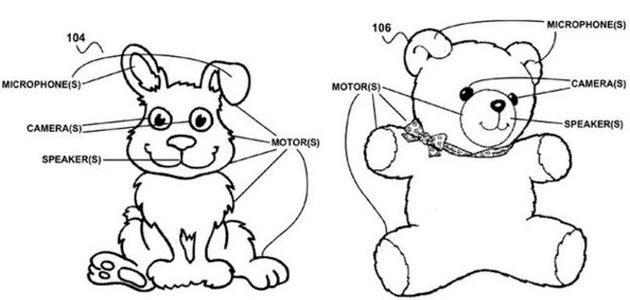 Google brevetta Giocattoli Smart per controllare gli elettrodomestici