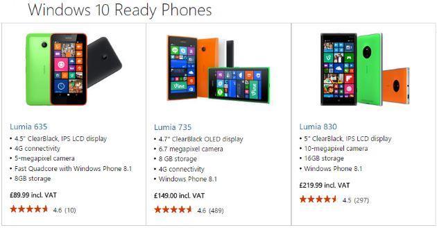 Windows 10, ecco i primi Smartphone Lumia che riceveranno il nuovo SO