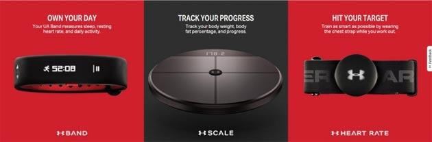 HTC con Under Armour lancia UA HealthBox, un ecosistema Fitness
