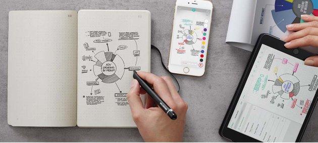 Moleskine Smart Writing Set: Dalla carta al tuo Smartphone con la penna Smart