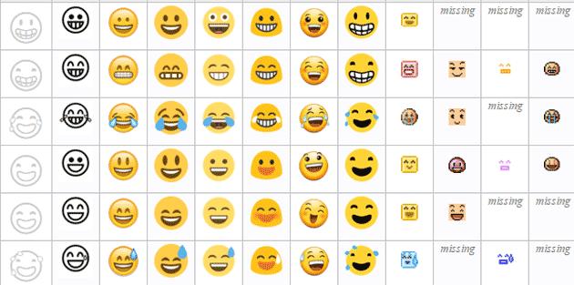 Emoji causano equivoci e malintesi su diverse piattaforme