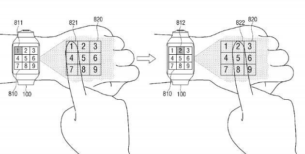Samsung brevetta smartwatch con proiettore