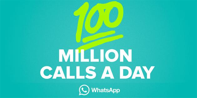 WhatsApp, 100 milioni di chiamate vocali ogni giorno