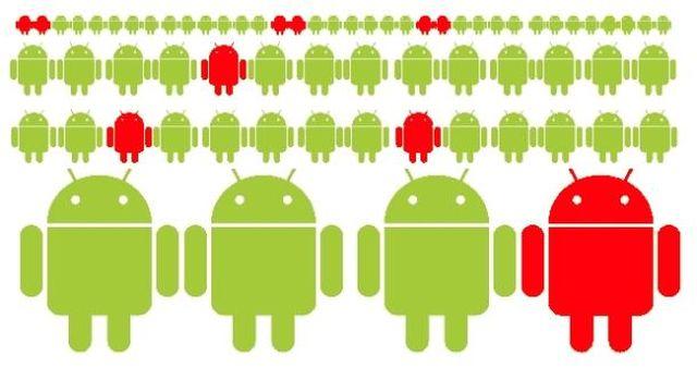 QuadRooter: 4 falle scoperte da Check Point, Google dichiara 3 risolte con Patch