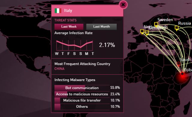 Cybersicurezza: Italia paese piu' attaccato a Luglio, Conficker e HummingBad in testa