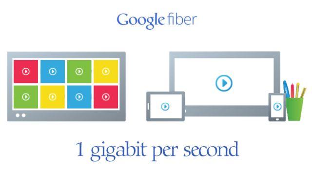 Google Fiber si cambia, da fibra a Wireless low cost