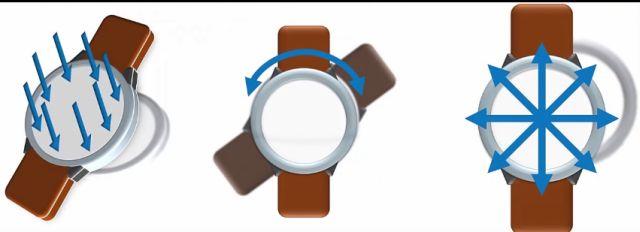 WatchMI: Software per Smartwatch che moltiplica le possibili combinazioni gesture