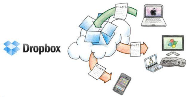 Dropbox sotto attacco, rubate oltre 68 mila password