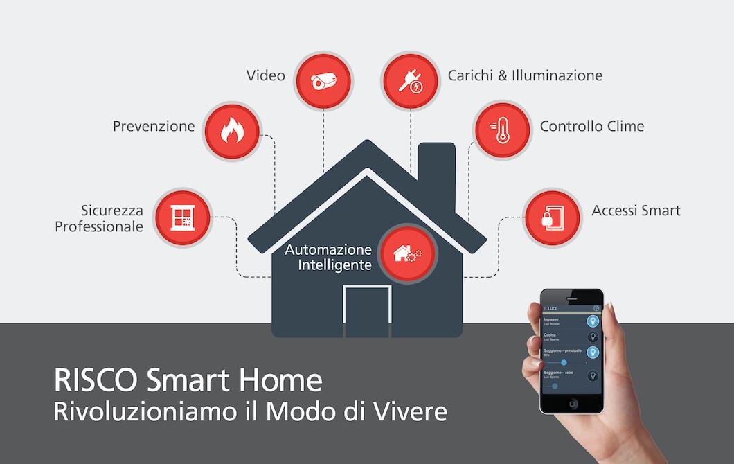 RISCO Group presenta la propria idea di Smart Home