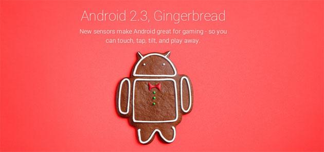 Android, app senza supporto per Gingerbread 2.3 dal 2017