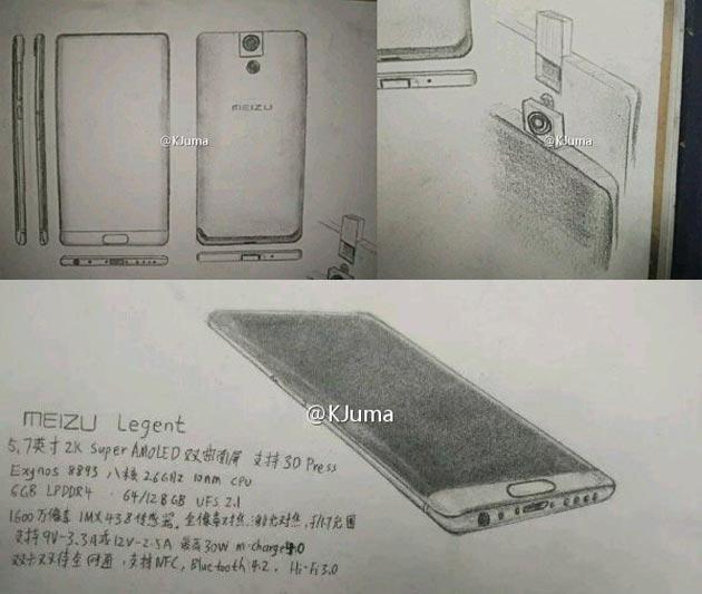 Meizu Legent, concept di telefono con fotocamera rotante