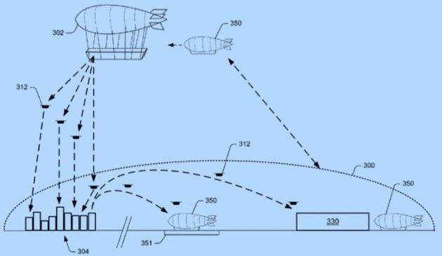 Amazon brevetta magazzini volanti per droni
