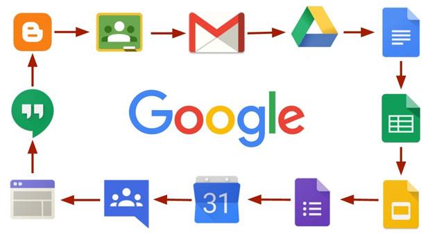 Google in Aprile chiude le vecchie versioni delle app Drive, Documenti, Fogli, Presentazioni