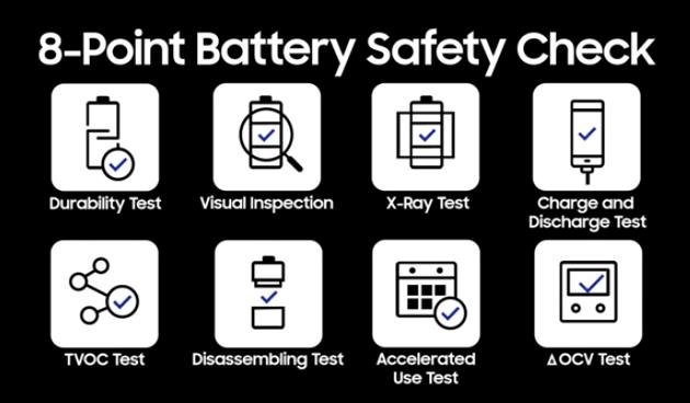 Richiamo Samsung Galaxy Note 7: cosa succede ora