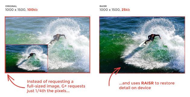 Google trasforma le immagini a risoluzione bassa in alta con
