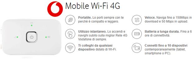 Vodafone Mobile Wi-Fi R216h a 1 euro con Total Giga fino al 10 settembre