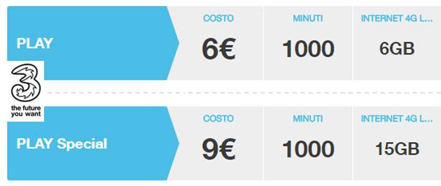 3 PLAY e PLAY Special, da 1000 minuti e 6 Giga a 6 euro in promo fino al 18 marzo