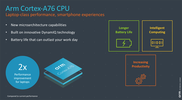 ARM annuncia Cortex-A76, GPU Mali-G76 e il processore video 8k Mali-V76