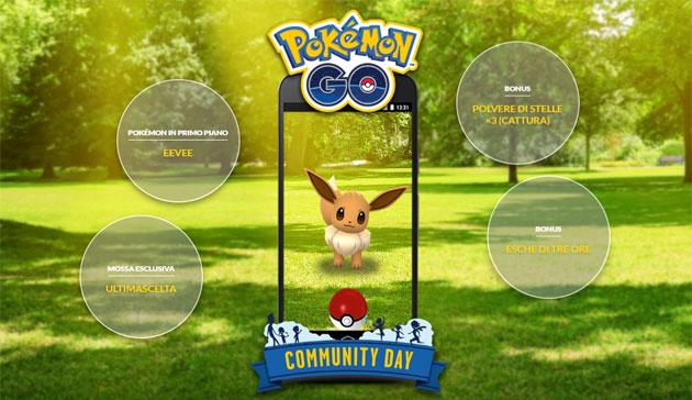 Pokemon GO, ottavo Community Day 11 e 12 agosto 2018 con special guest Eevee