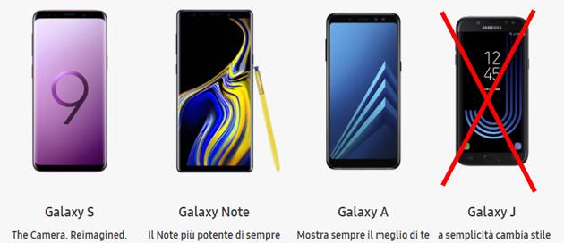 Samsung Galaxy A 2019 al posto della serie Galaxy J