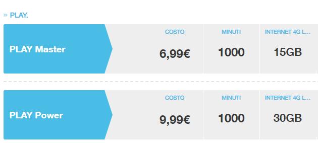 3 PLAY, Master e Power: da 1000 minuti e 15Giga a 6,99 euro fino al 6 gennaio 2019