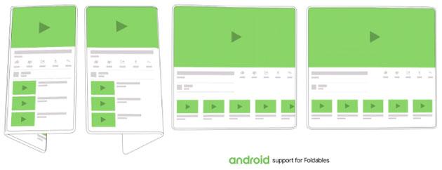 Android per display flessibili su device pieghevoli, supporto annunciato