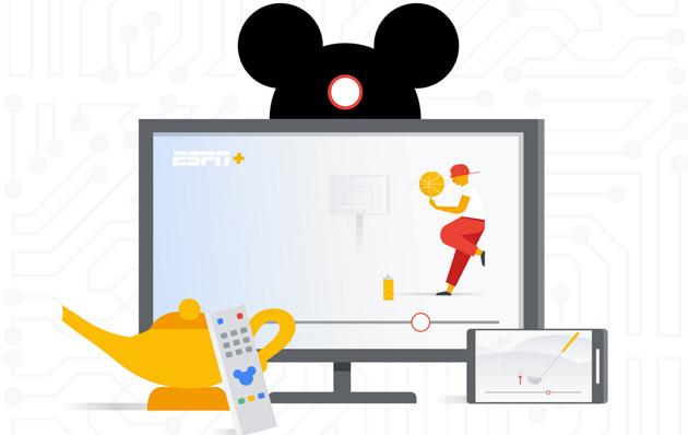 Google e Disney ampliano partnership strategica per annunci su ogni device