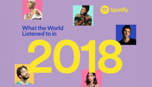Spotify riassume il 2018 in Musica