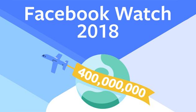 Facebook Watch, il successo dei primi mesi dal lancio globale e le novita' in arrivo nel 2019