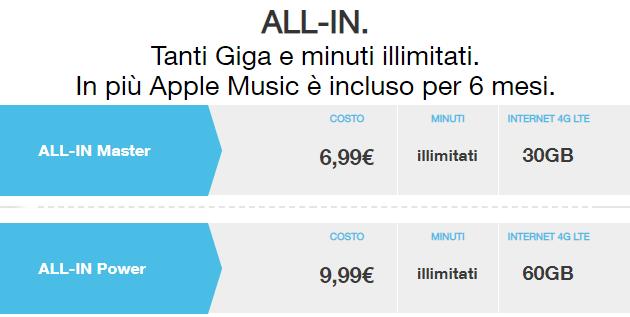 3 ALL-IN, Master e Power: da 6,99 euro con minuti illimitati e 30 Giga
